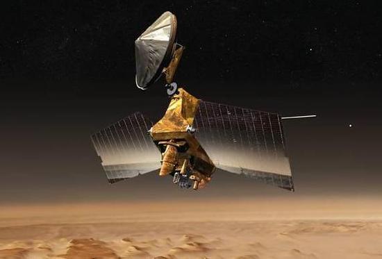 NASA探测器已绕火星5万圈 传回300兆兆位数据
