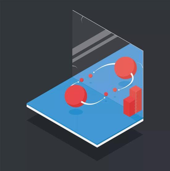 正—反物质不对称性有了新证据